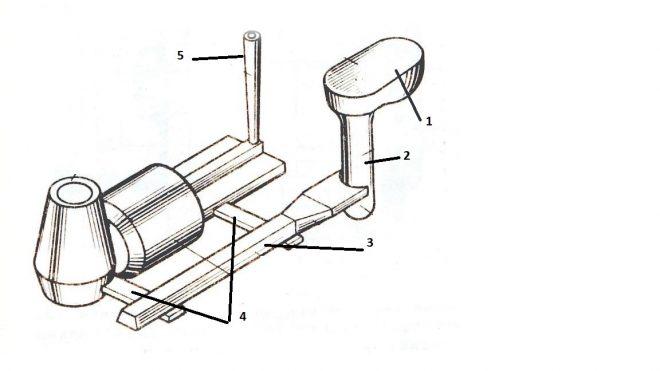 Основные способы литья, некоторые особенности и материалы литейных форм